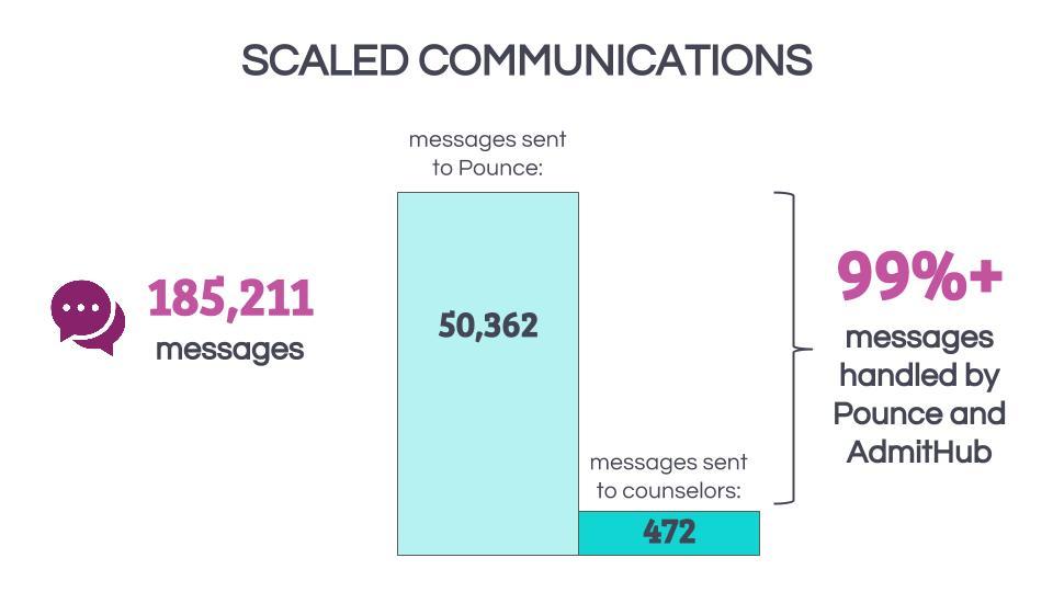 Scaled comms.jpg